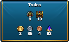 Spire Trophies FS overview.png